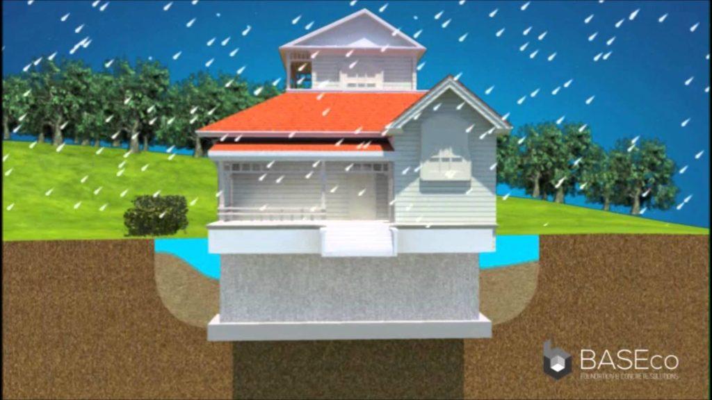 hidroizolacija kuće i podruma